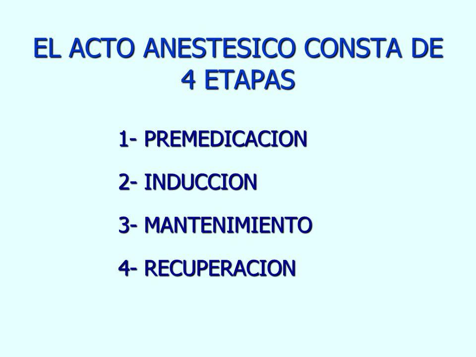 EL ACTO ANESTESICO CONSTA DE 4 ETAPAS