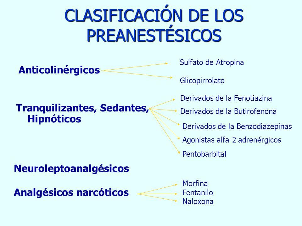 CLASIFICACIÓN DE LOS PREANESTÉSICOS