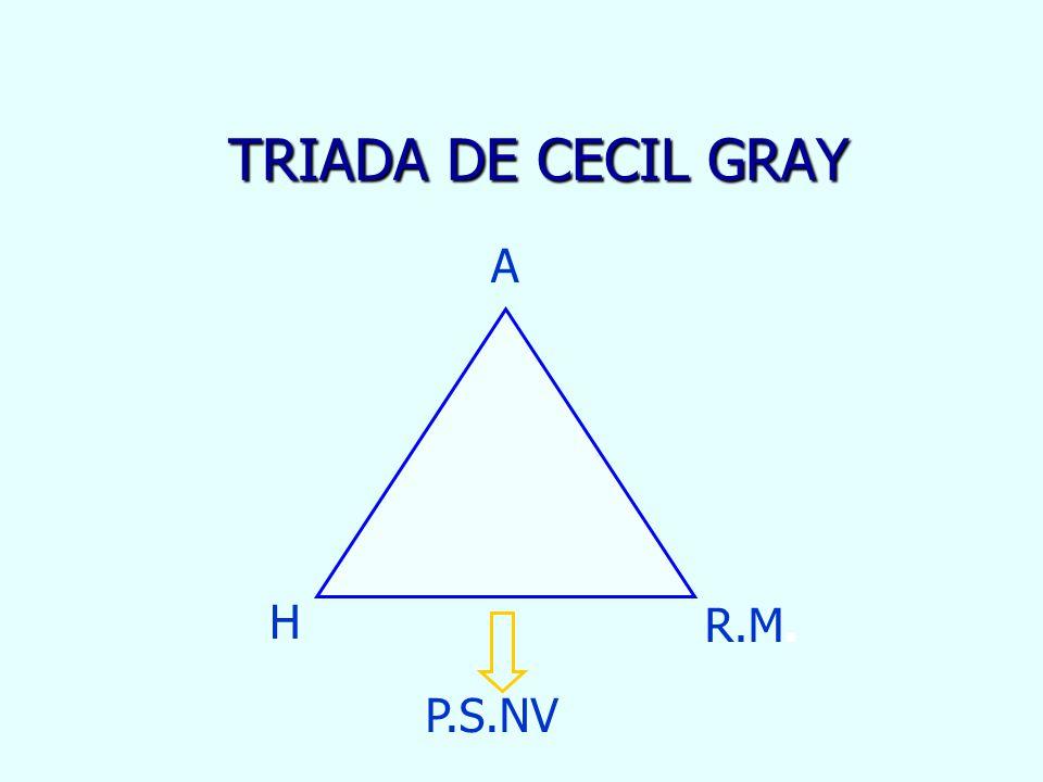 TRIADA DE CECIL GRAY A H R.M. P.S.NV