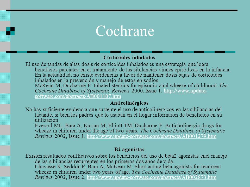 Corticoides inhalados