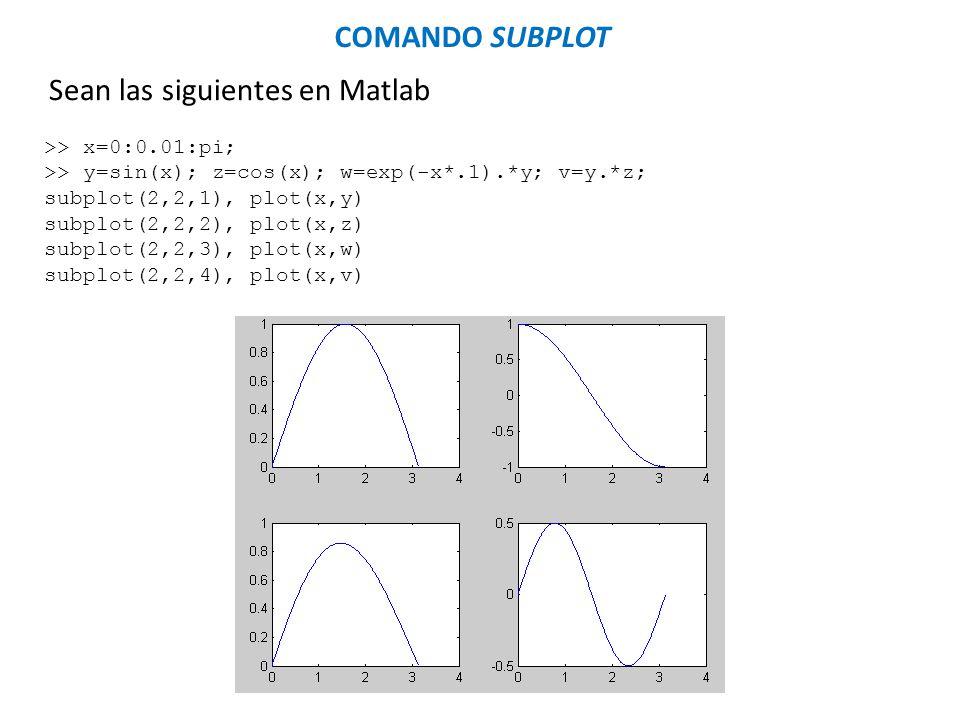 COMANDO SUBPLOT Sean las siguientes en Matlab >> x=0:0.01:pi;