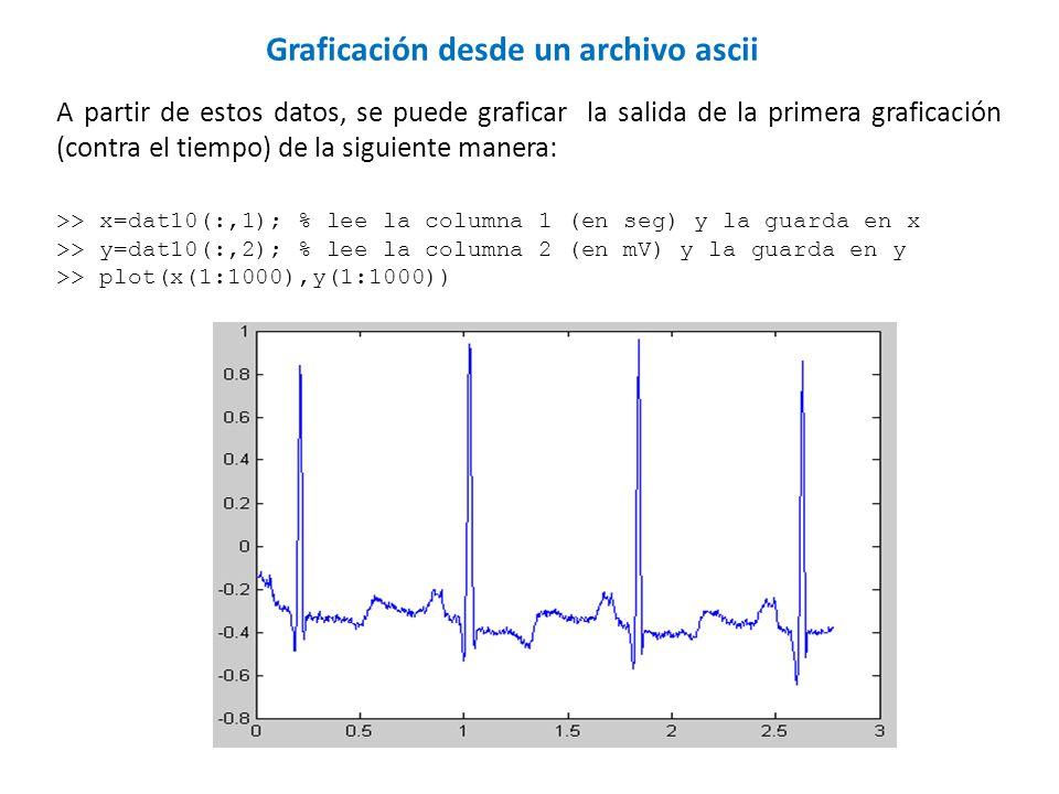 Graficación desde un archivo ascii