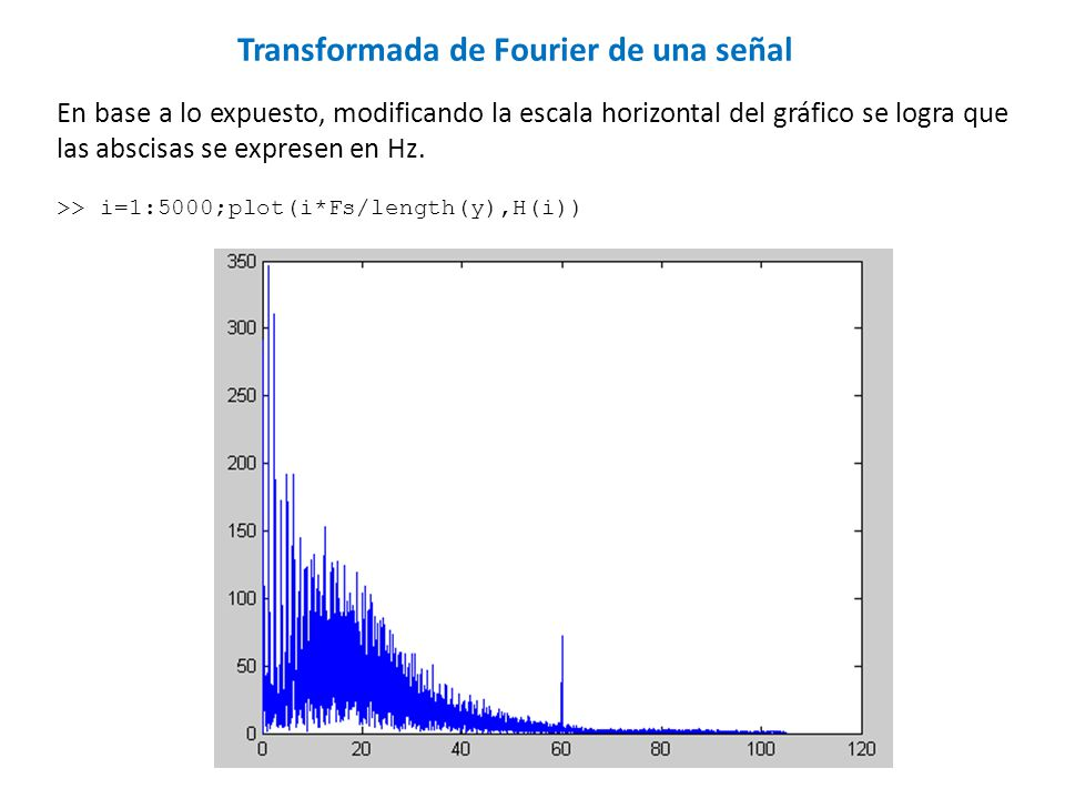 Transformada de Fourier de una señal