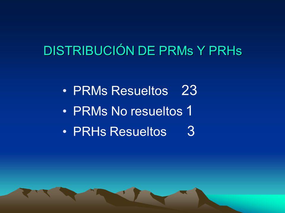 DISTRIBUCIÓN DE PRMs Y PRHs