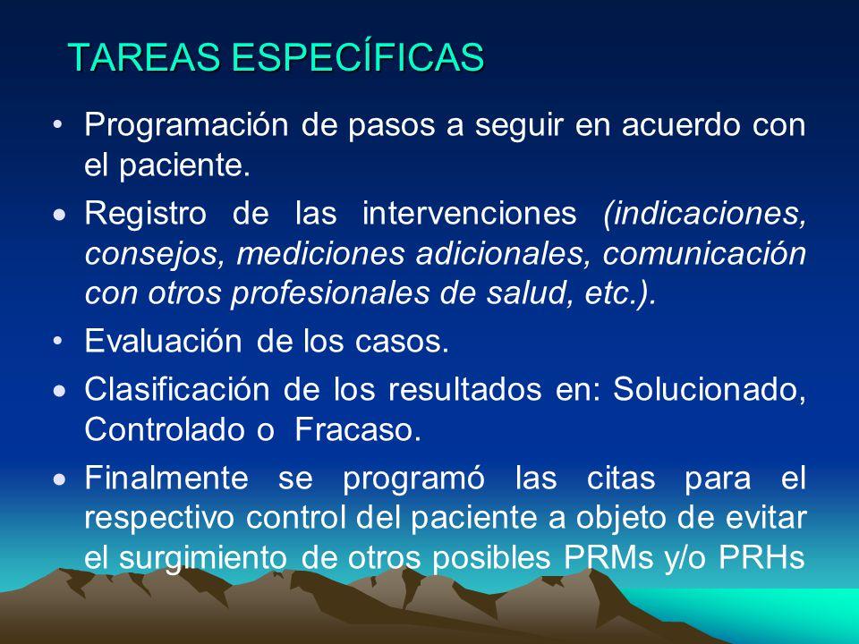 TAREAS ESPECÍFICAS Programación de pasos a seguir en acuerdo con el paciente.
