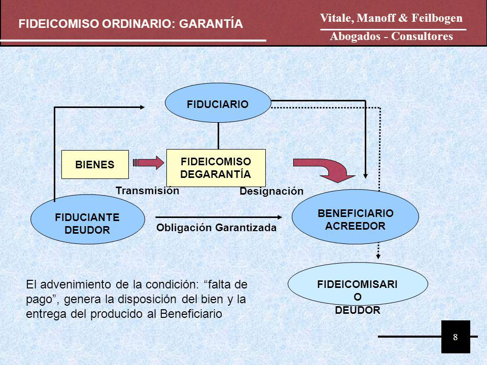 Vitale, Manoff & Feilbogen Abogados - Consultores BENEFICIARIOACREEDOR