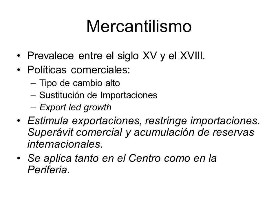 Mercantilismo Prevalece entre el siglo XV y el XVIII.