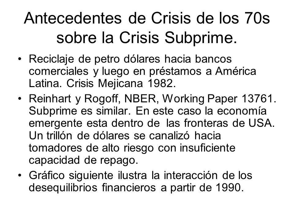 Antecedentes de Crisis de los 70s sobre la Crisis Subprime.