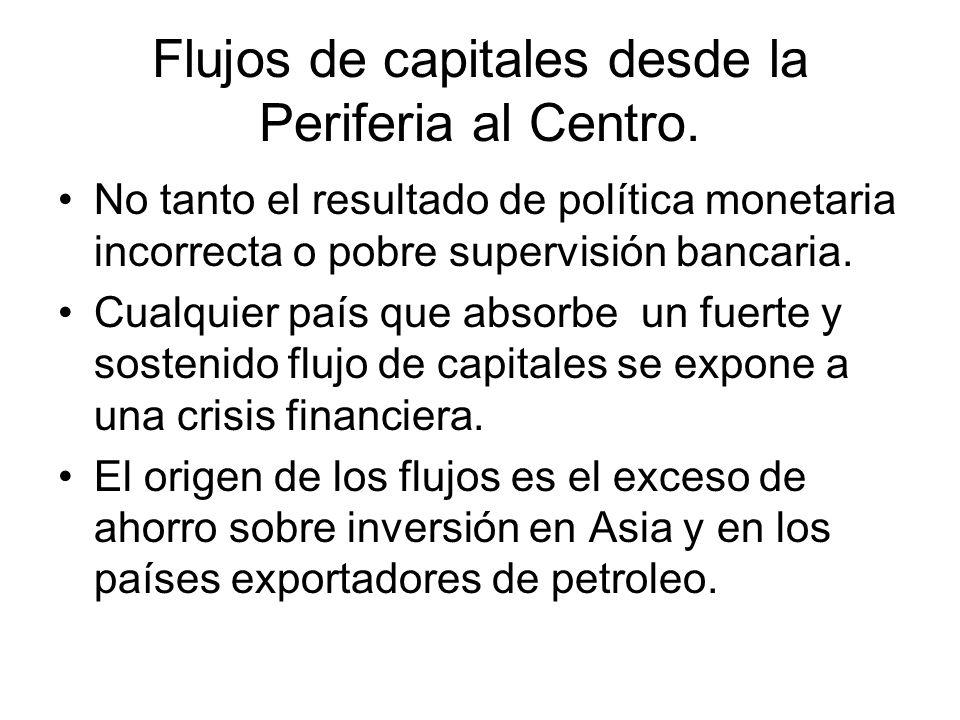 Flujos de capitales desde la Periferia al Centro.