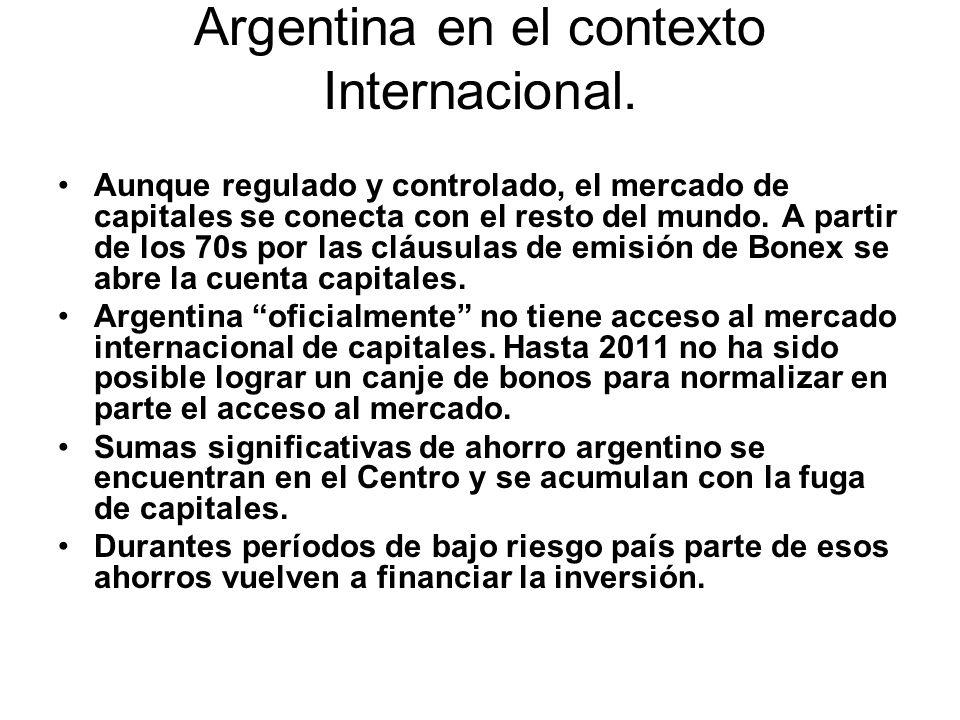 Argentina en el contexto Internacional.