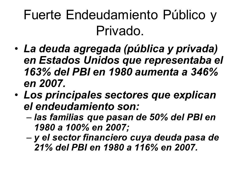Fuerte Endeudamiento Público y Privado.