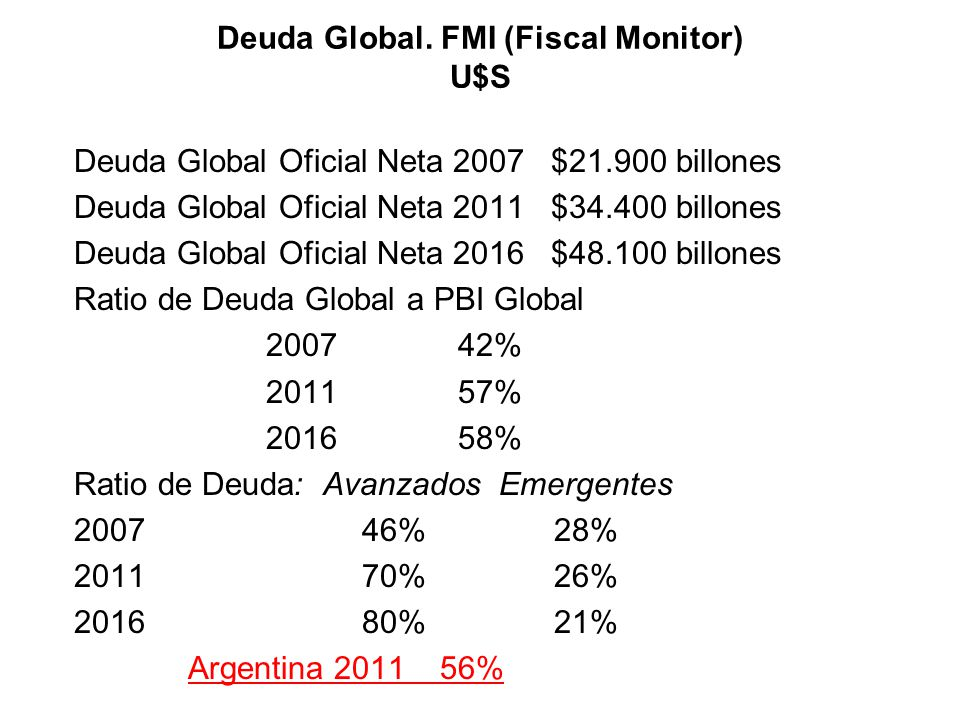 Deuda Global. FMI (Fiscal Monitor) U$S