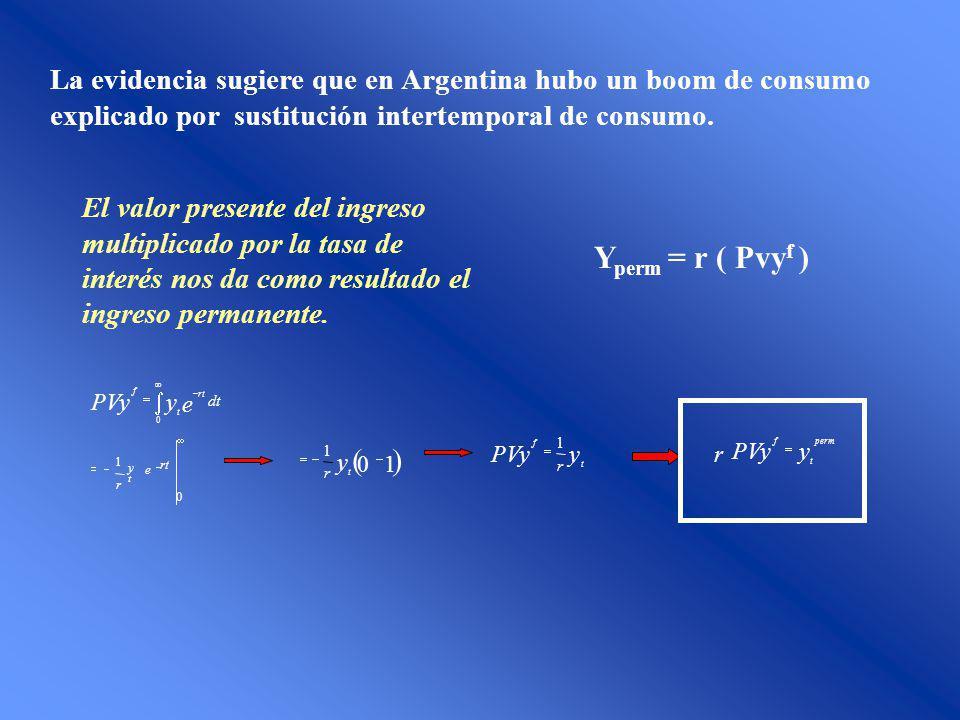 La evidencia sugiere que en Argentina hubo un boom de consumo explicado por sustitución intertemporal de consumo.
