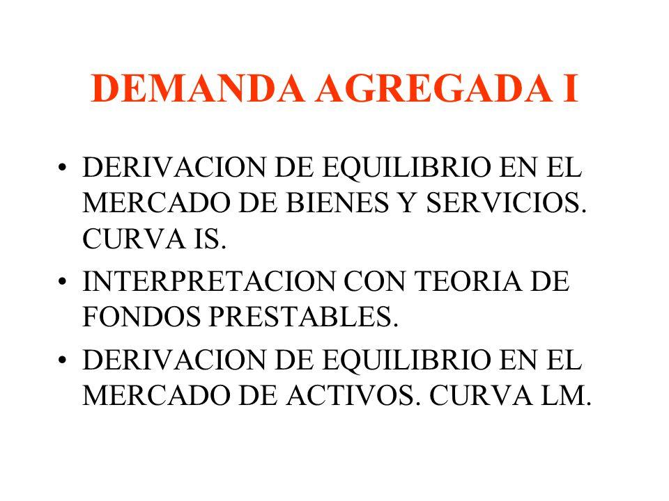 DEMANDA AGREGADA I DERIVACION DE EQUILIBRIO EN EL MERCADO DE BIENES Y SERVICIOS. CURVA IS. INTERPRETACION CON TEORIA DE FONDOS PRESTABLES.
