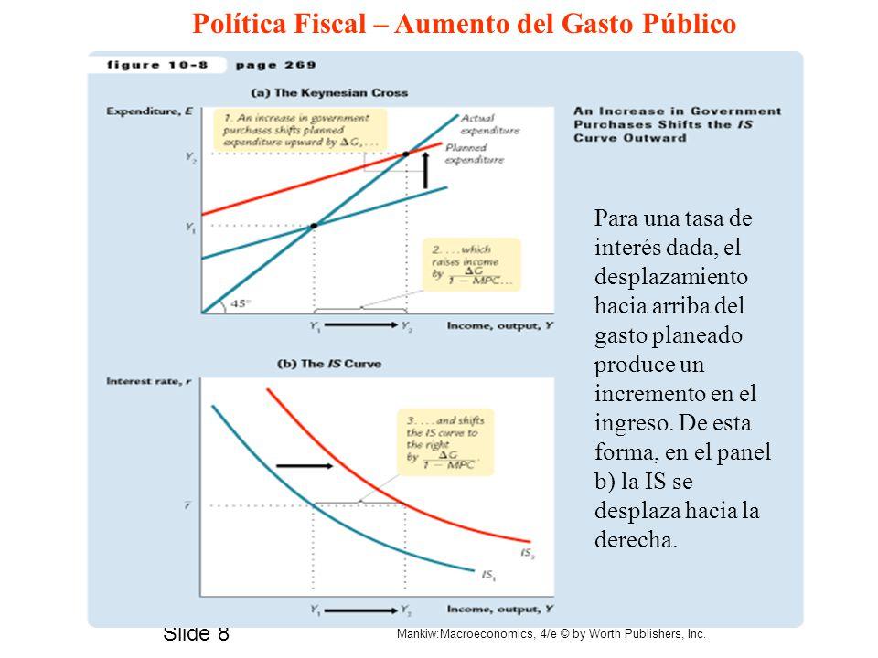 Política Fiscal – Aumento del Gasto Público