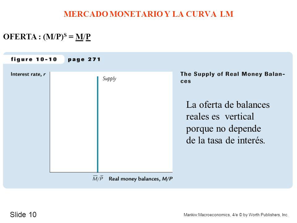 MERCADO MONETARIO Y LA CURVA LM