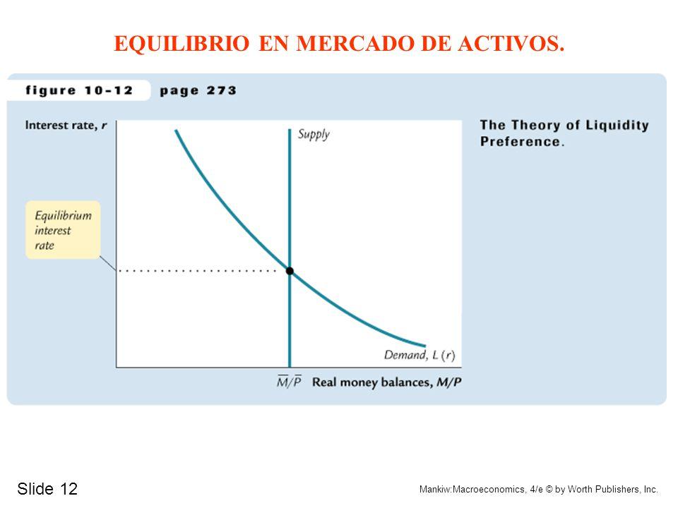 EQUILIBRIO EN MERCADO DE ACTIVOS.