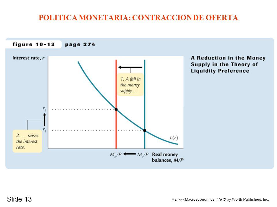 POLITICA MONETARIA: CONTRACCION DE OFERTA
