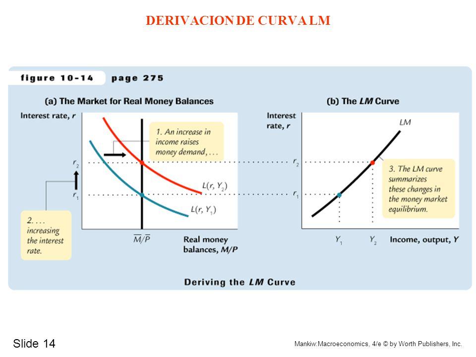 DERIVACION DE CURVA LM Slide 14