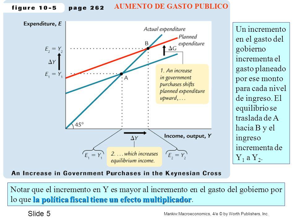 AUMENTO DE GASTO PUBLICO