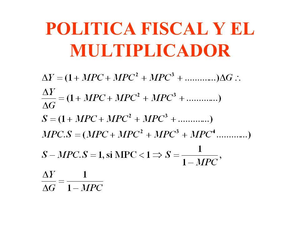 POLITICA FISCAL Y EL MULTIPLICADOR