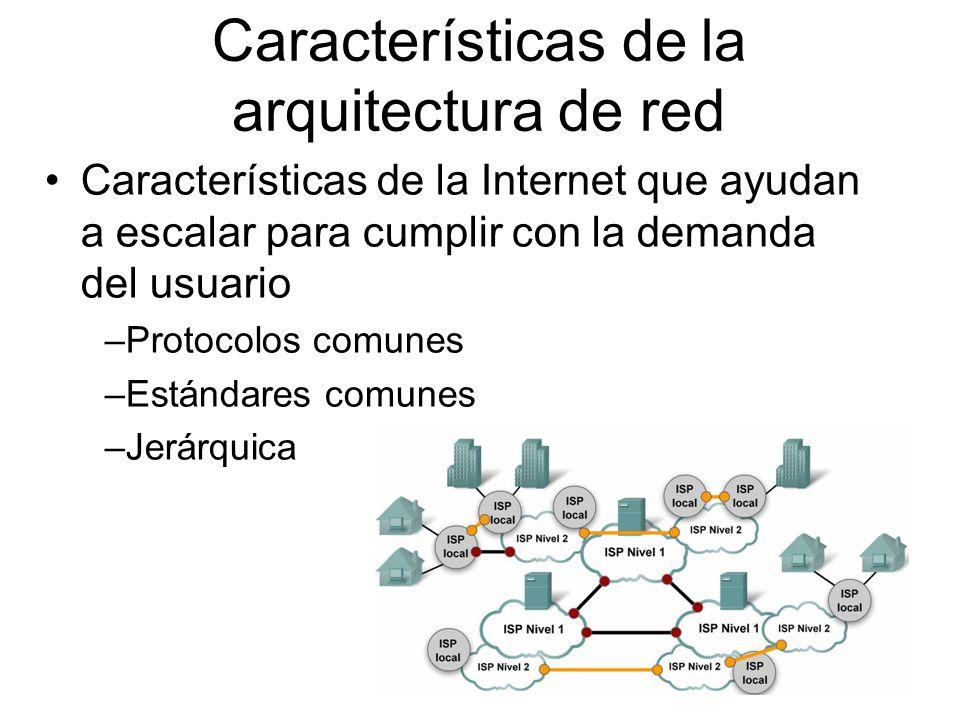 Características de la arquitectura de red