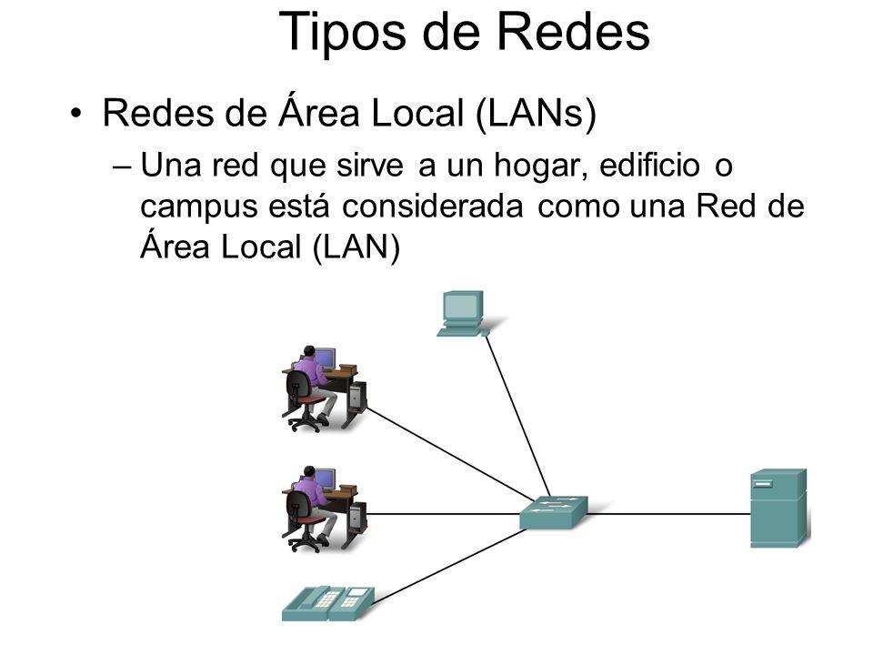 Tipos de Redes Redes de Área Local (LANs)