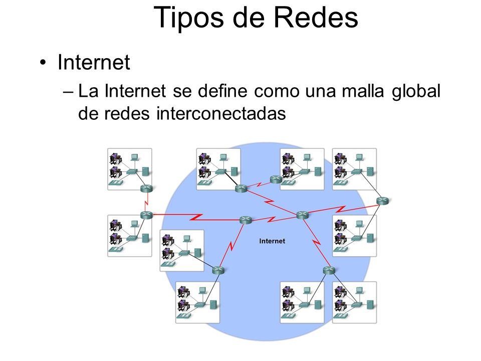 Tipos de Redes Internet