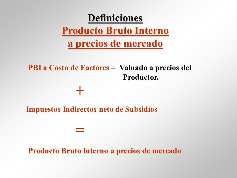 Producto Bruto Interno