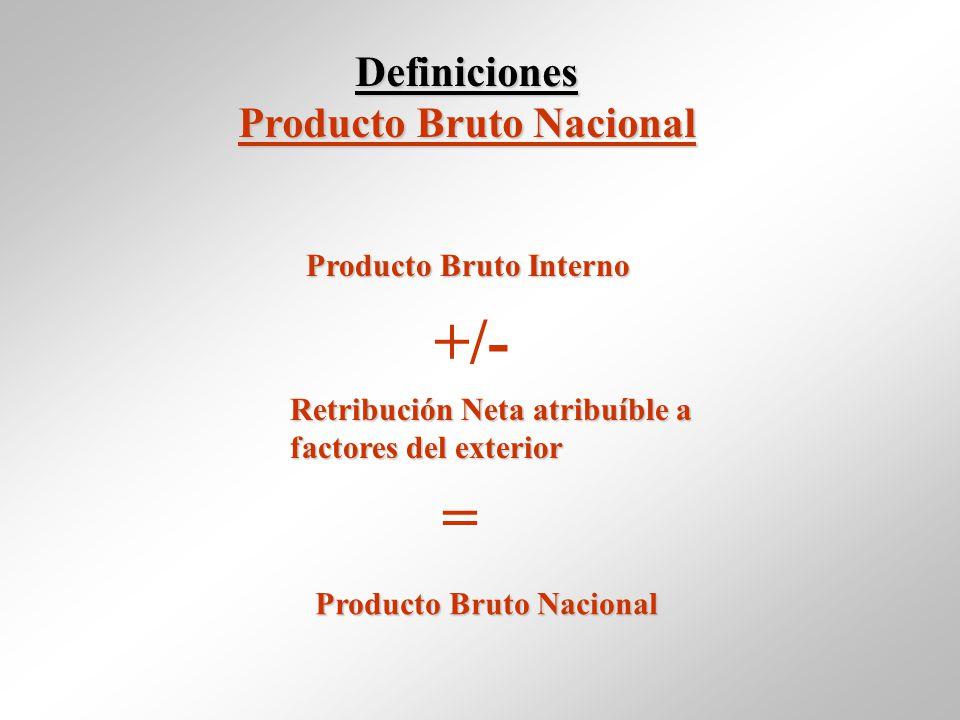 Producto Bruto Nacional Producto Bruto Nacional