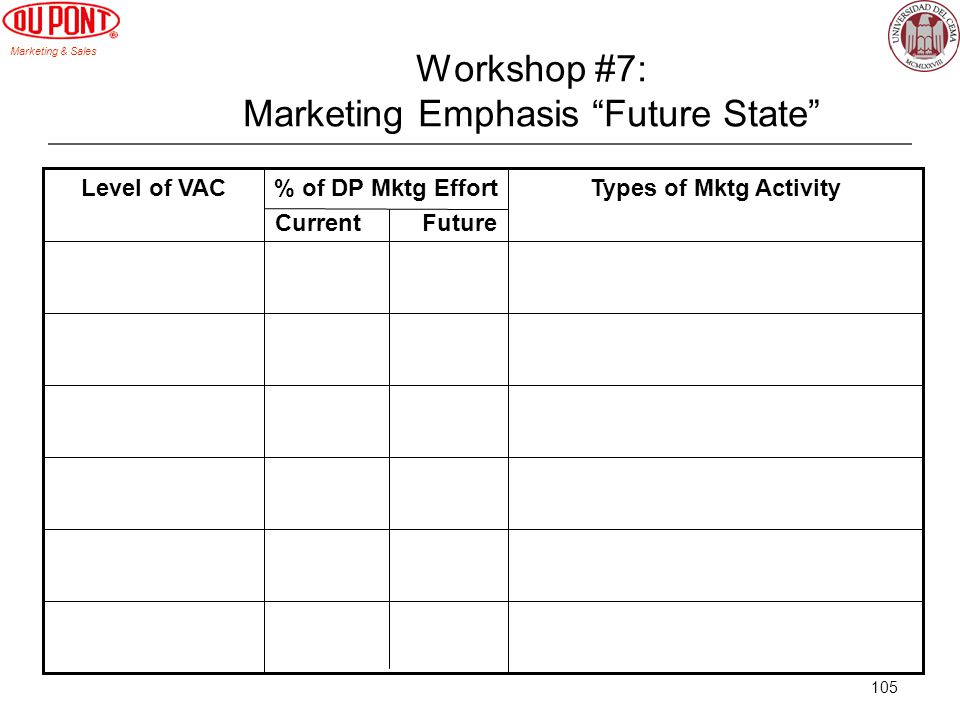 Workshop #7: Marketing Emphasis Future State