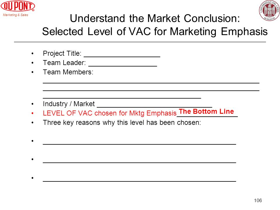 Understand the Market Conclusion: Selected Level of VAC for Marketing Emphasis