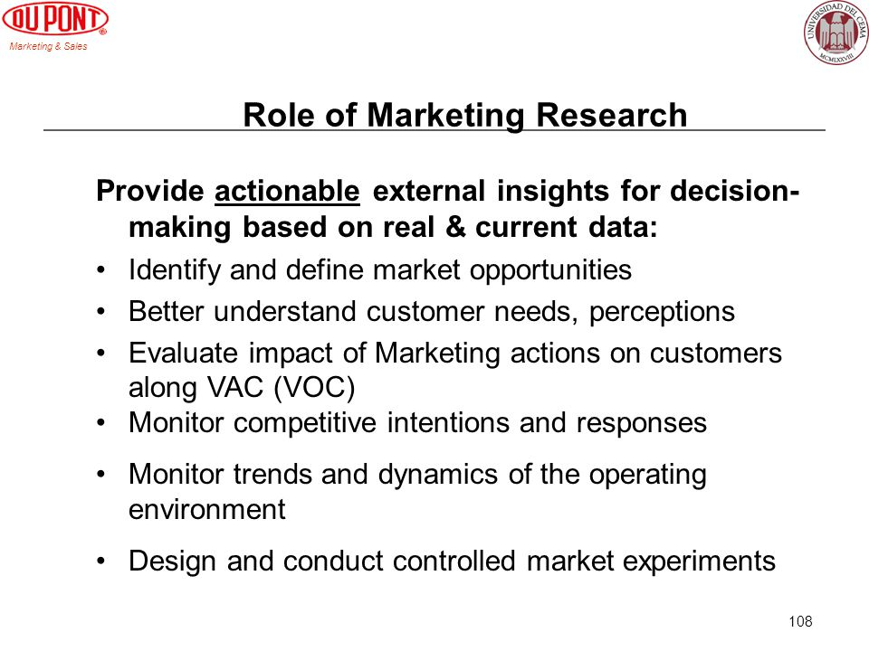 Role of Marketing Research