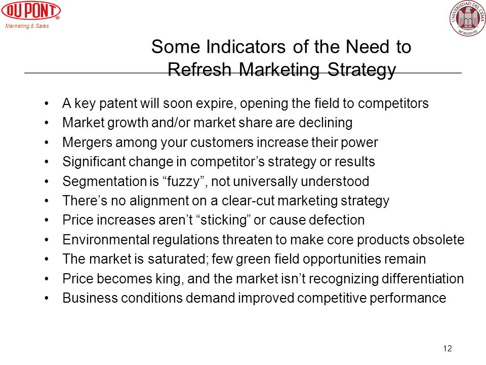 Some Indicators of the Need to Refresh Marketing Strategy