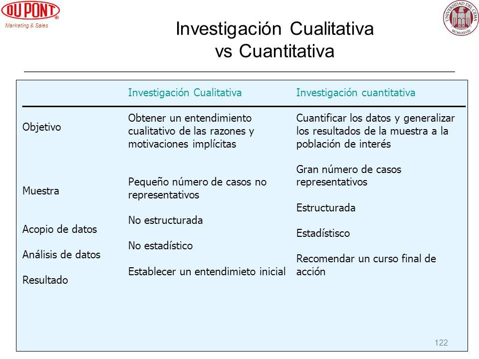 Investigación Cualitativa vs Cuantitativa