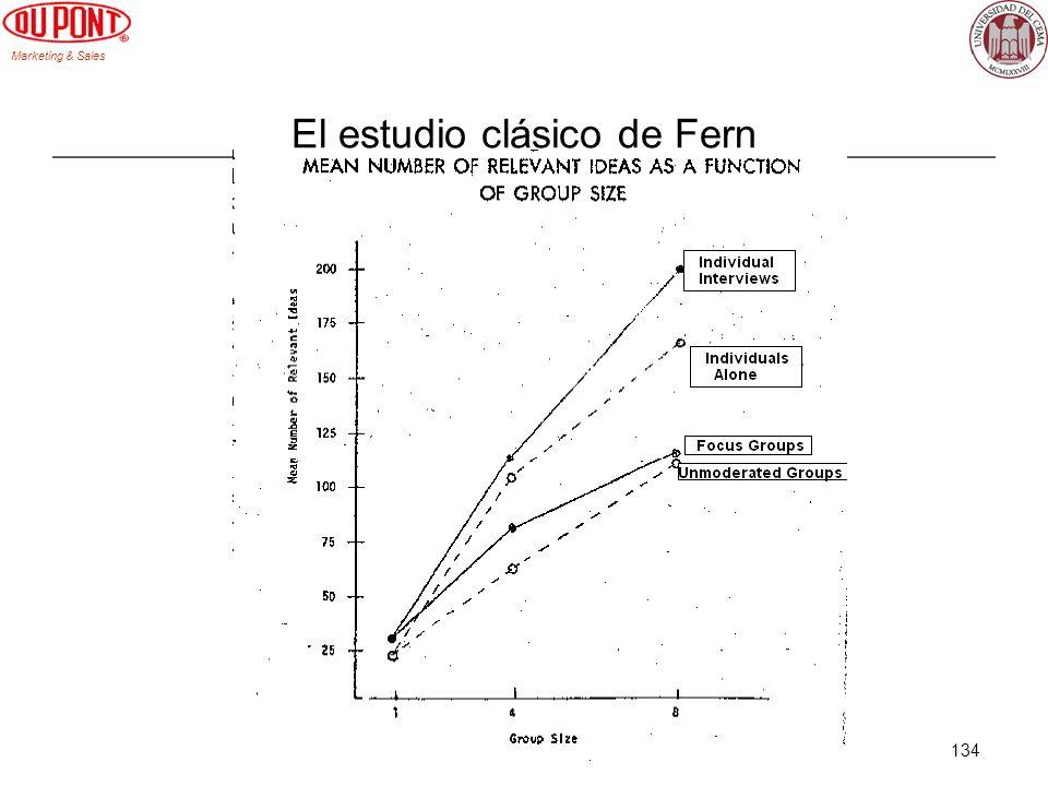 El estudio clásico de Fern