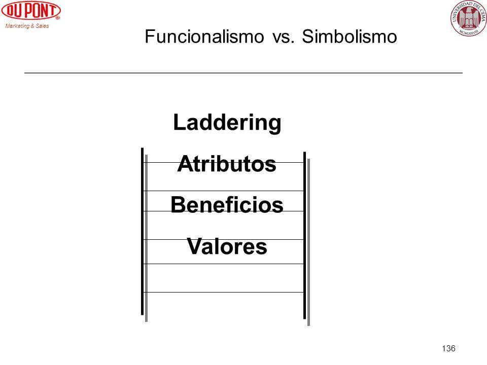 Funcionalismo vs. Simbolismo