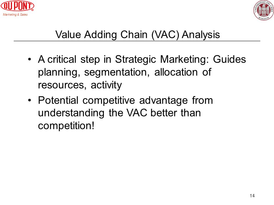 Value Adding Chain (VAC) Analysis