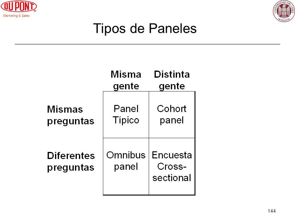 Tipos de Paneles