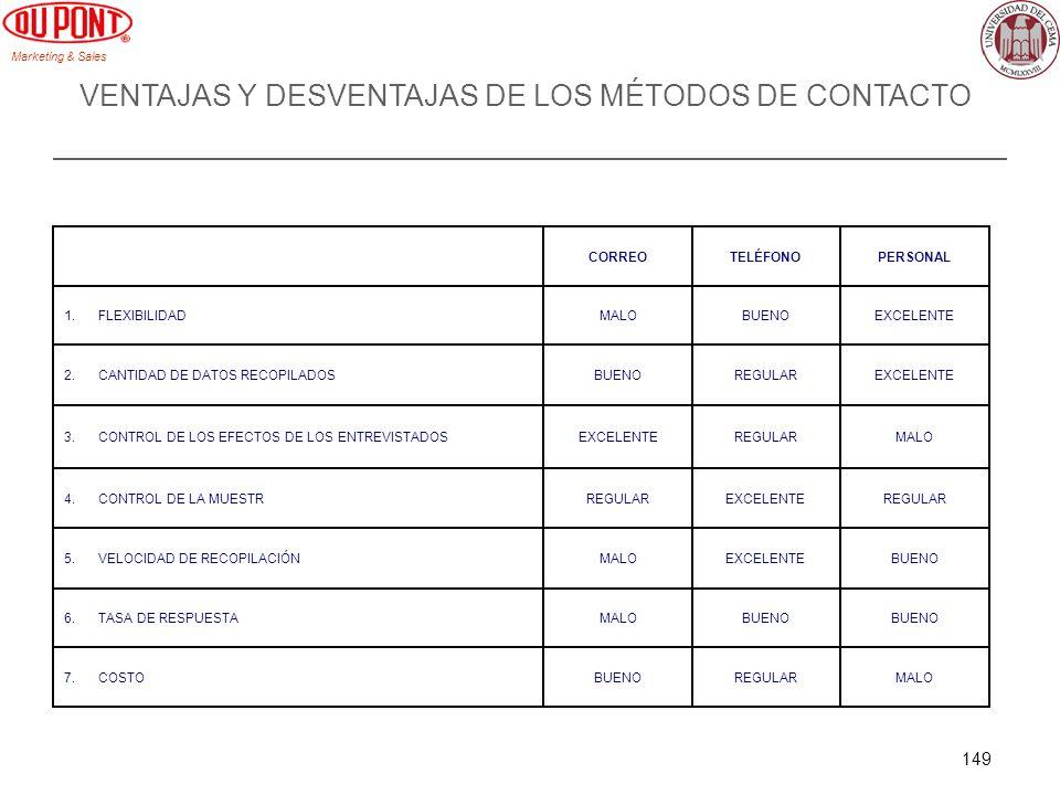 VENTAJAS Y DESVENTAJAS DE LOS MÉTODOS DE CONTACTO