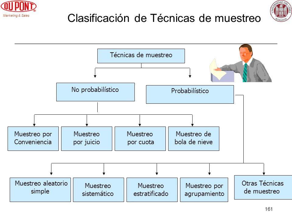 Clasificación de Técnicas de muestreo