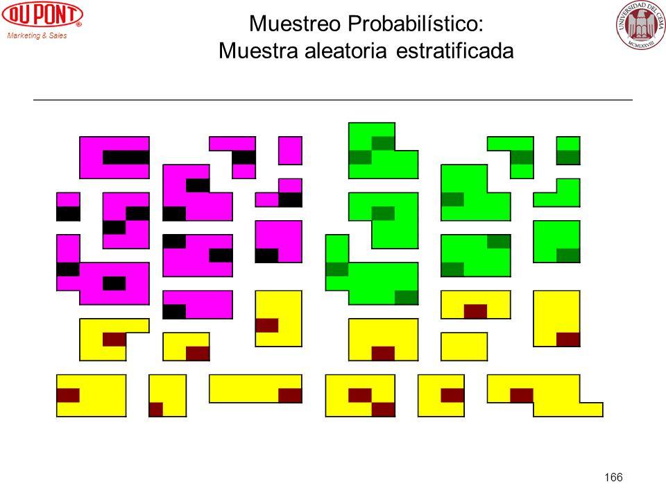 Muestreo Probabilístico: Muestra aleatoria estratificada