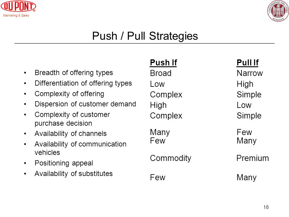 Push / Pull Strategies Push If Pull If Broad Narrow Low High