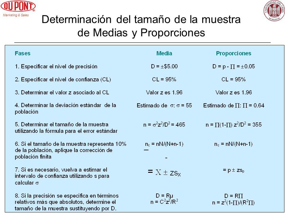 Determinación del tamaño de la muestra de Medias y Proporciones