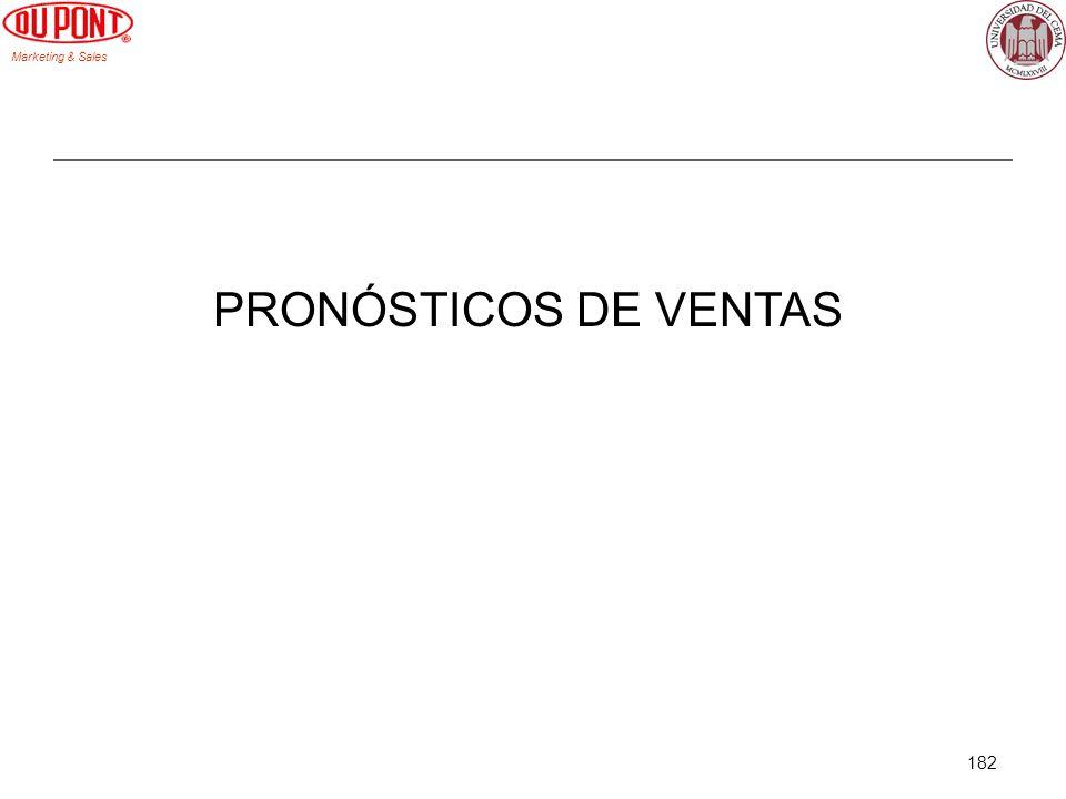 PRONÓSTICOS DE VENTAS