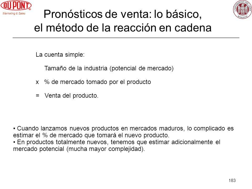 Pronósticos de venta: lo básico, el método de la reacción en cadena