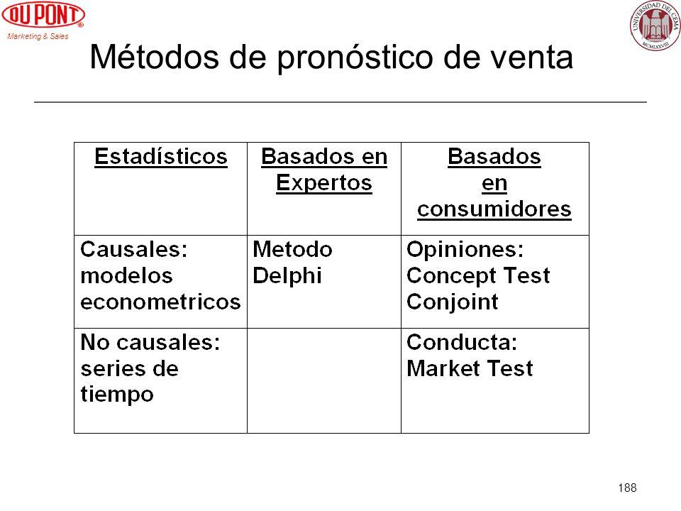 Métodos de pronóstico de venta
