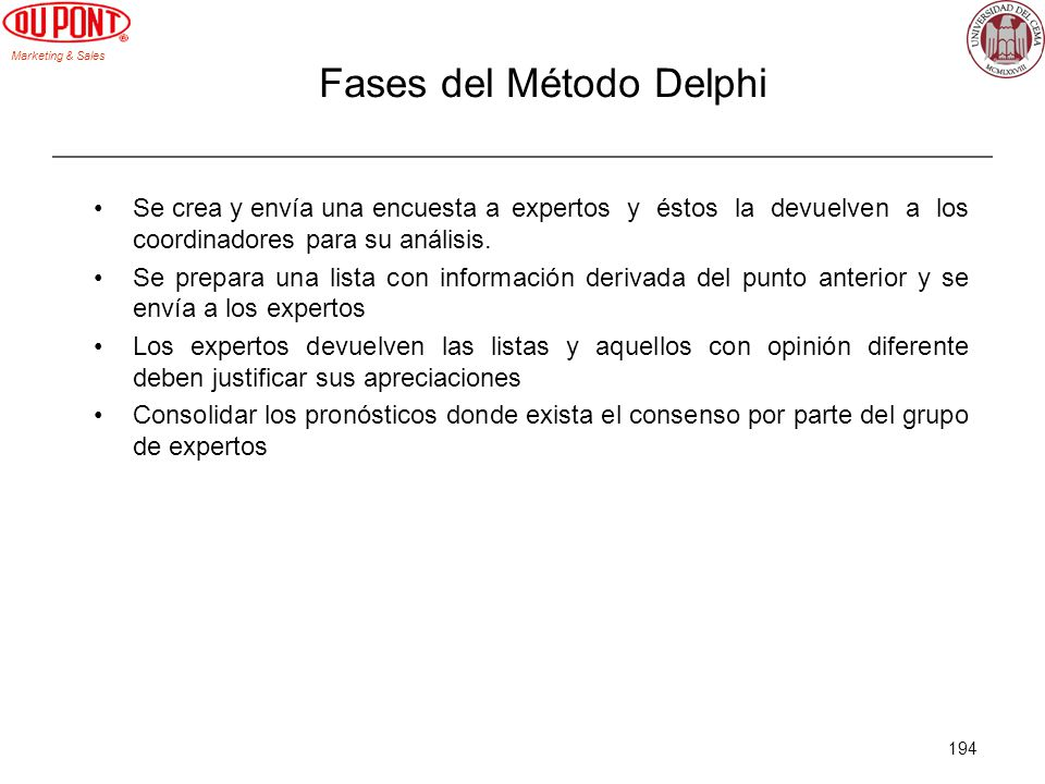 Fases del Método Delphi