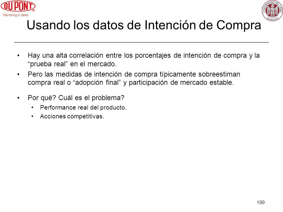 Usando los datos de Intención de Compra