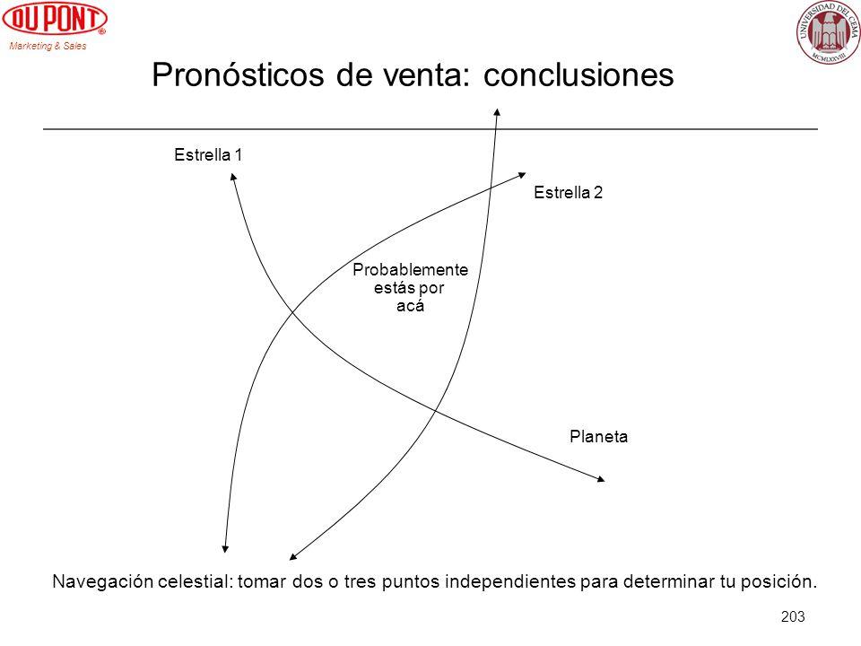 Pronósticos de venta: conclusiones